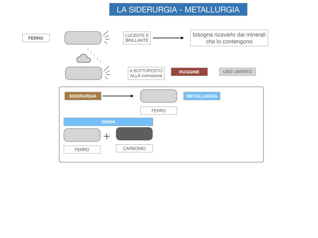 3. LA SIDERURGIA-ACCIAIERIA_SIMULAZIONE.012
