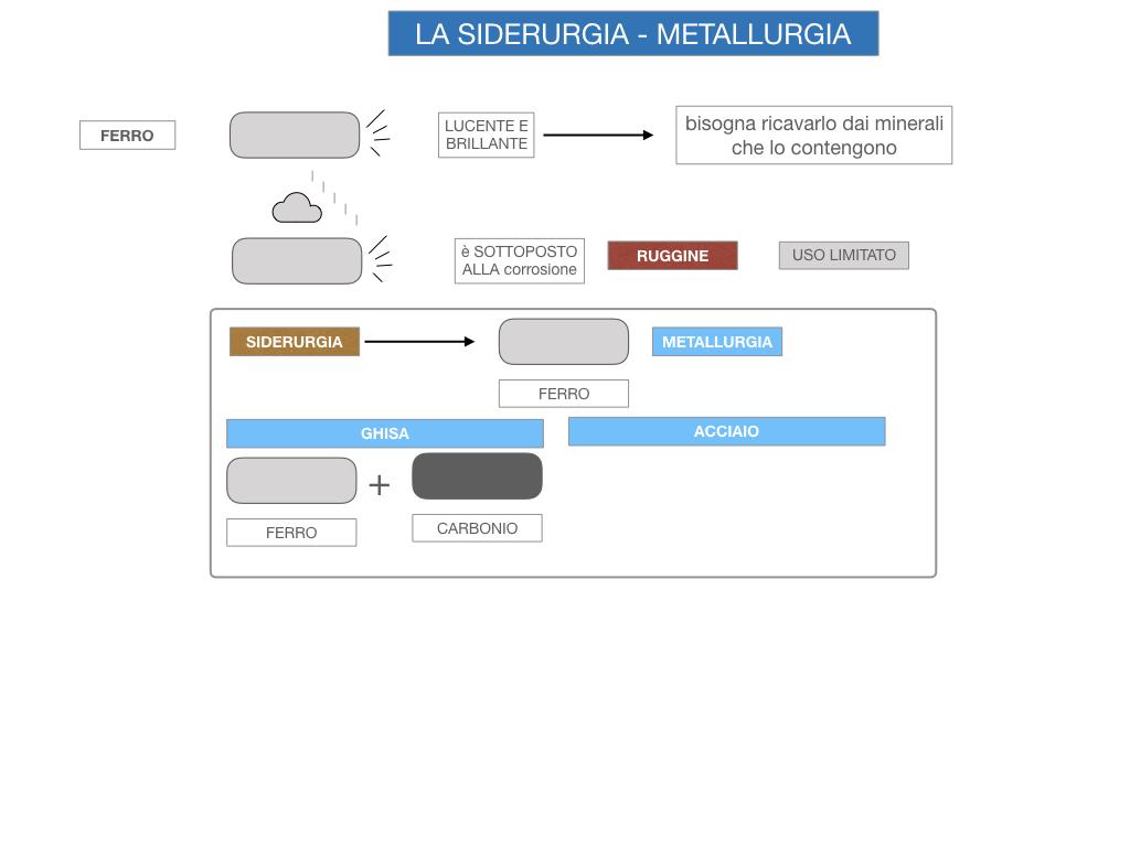 3. LA SIDERURGIA-ACCIAIERIA_SIMULAZIONE.013