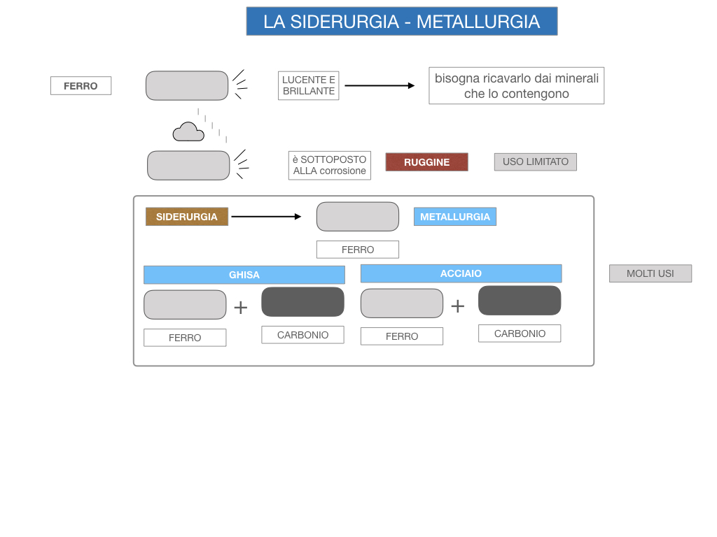 3. LA SIDERURGIA-ACCIAIERIA_SIMULAZIONE.015
