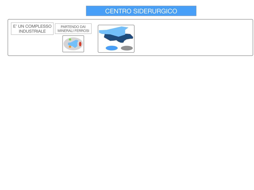 3. LA SIDERURGIA-ACCIAIERIA_SIMULAZIONE.019