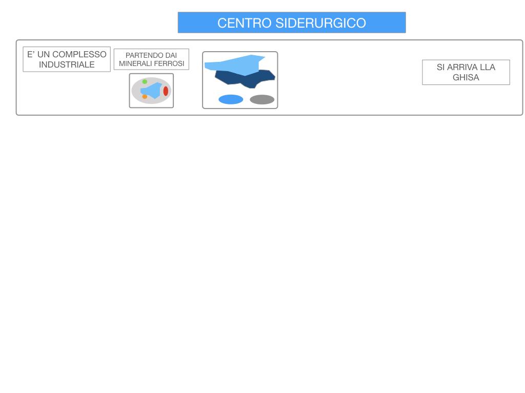 3. LA SIDERURGIA-ACCIAIERIA_SIMULAZIONE.020