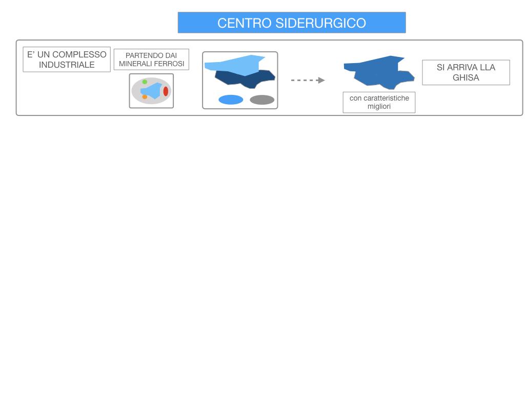 3. LA SIDERURGIA-ACCIAIERIA_SIMULAZIONE.021