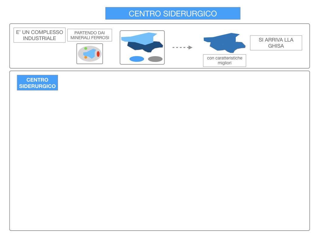 3. LA SIDERURGIA-ACCIAIERIA_SIMULAZIONE.022