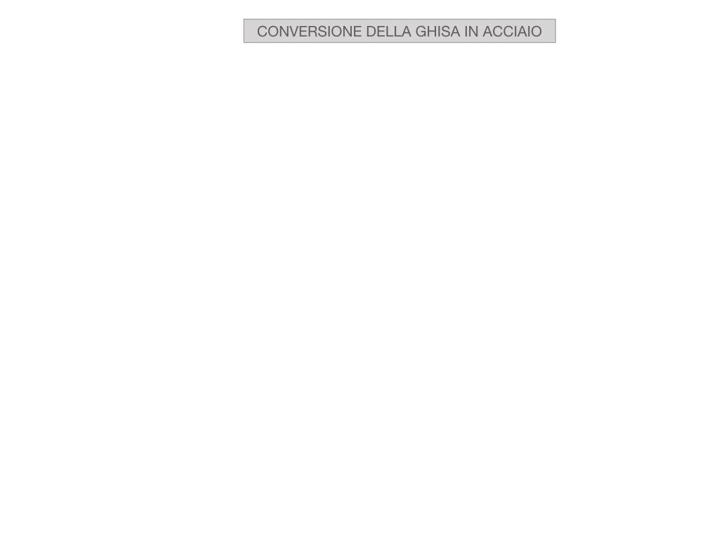 3. LA SIDERURGIA-ACCIAIERIA_SIMULAZIONE.053