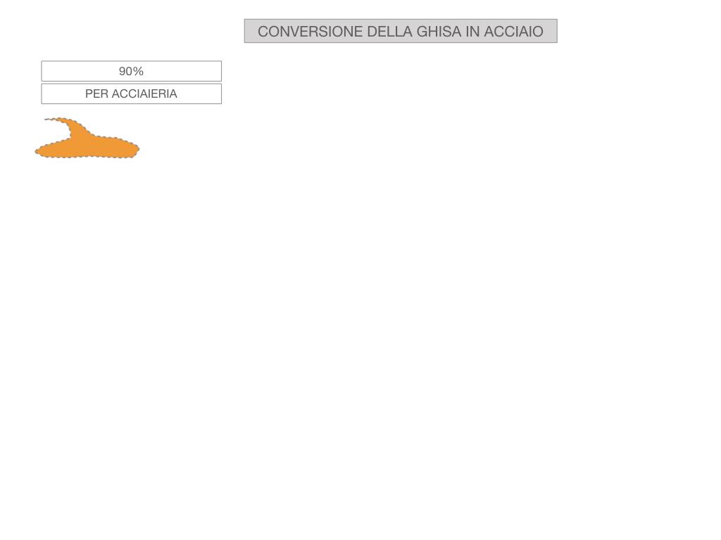 3. LA SIDERURGIA-ACCIAIERIA_SIMULAZIONE.054