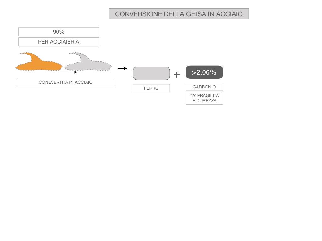 3. LA SIDERURGIA-ACCIAIERIA_SIMULAZIONE.056