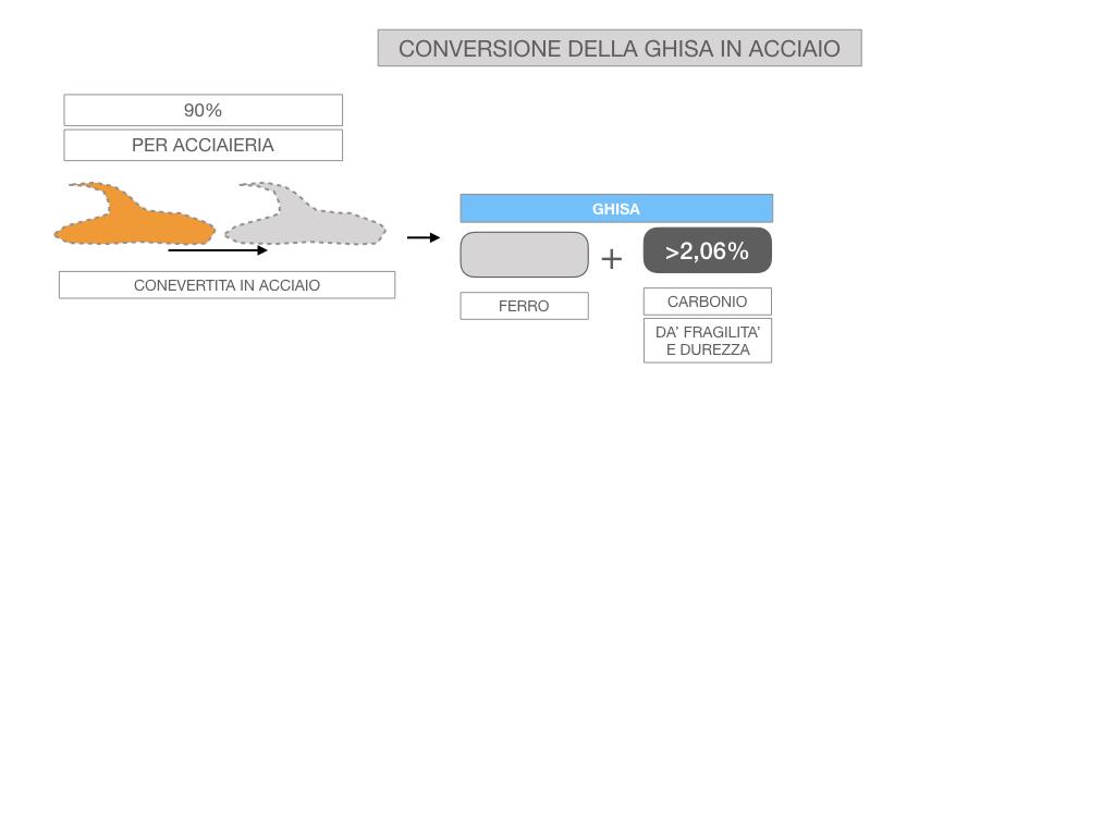 3. LA SIDERURGIA-ACCIAIERIA_SIMULAZIONE.057