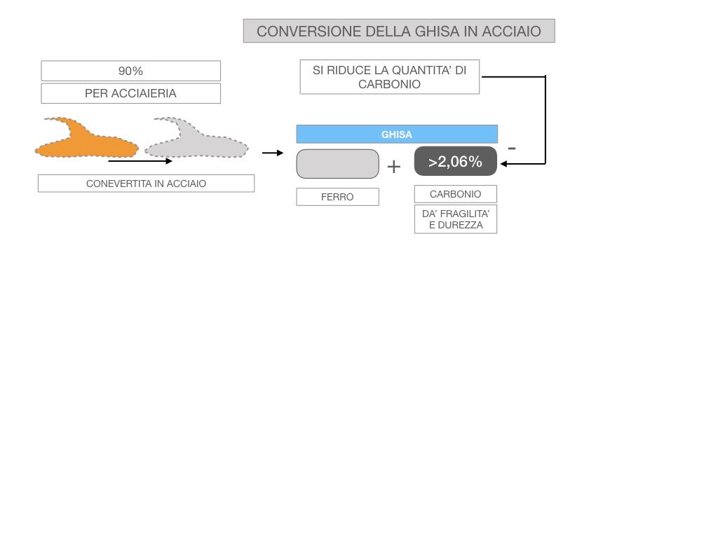 3. LA SIDERURGIA-ACCIAIERIA_SIMULAZIONE.058