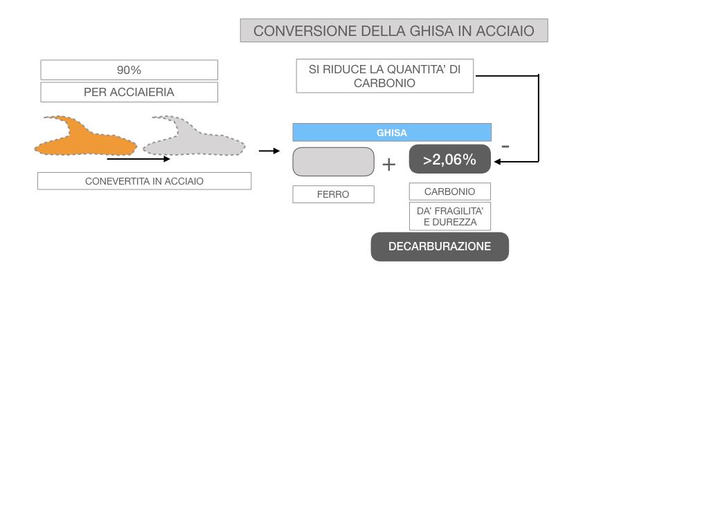 3. LA SIDERURGIA-ACCIAIERIA_SIMULAZIONE.059