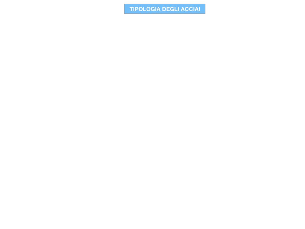 3. LA SIDERURGIA-ACCIAIERIA_SIMULAZIONE.089