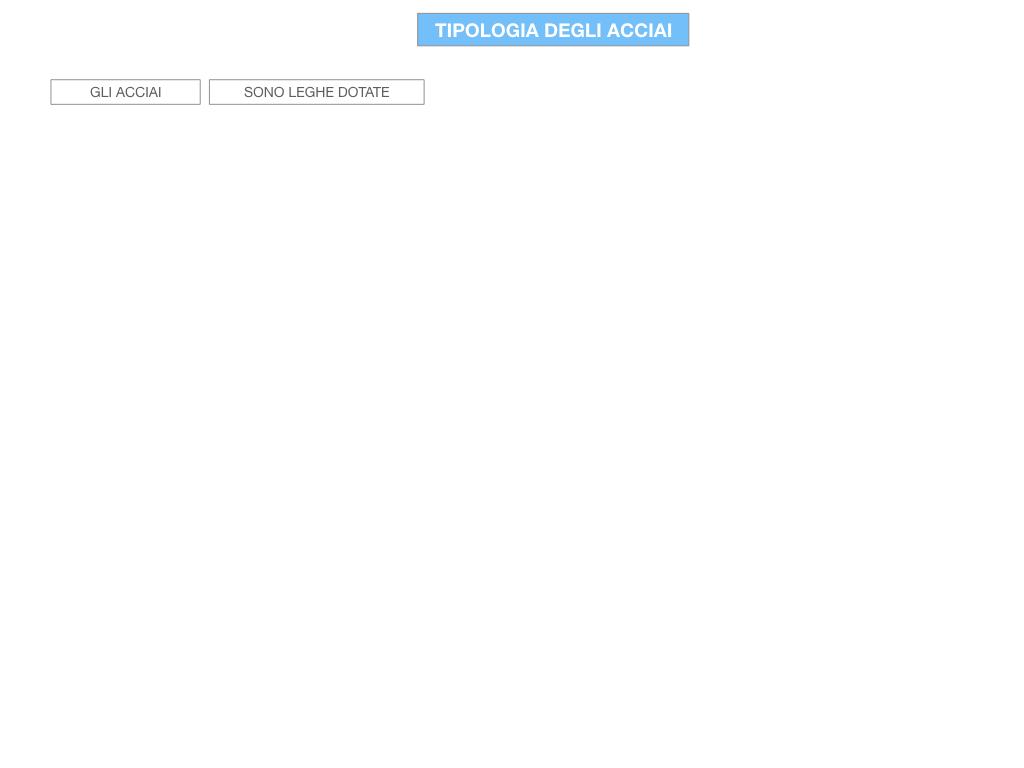 3. LA SIDERURGIA-ACCIAIERIA_SIMULAZIONE.090