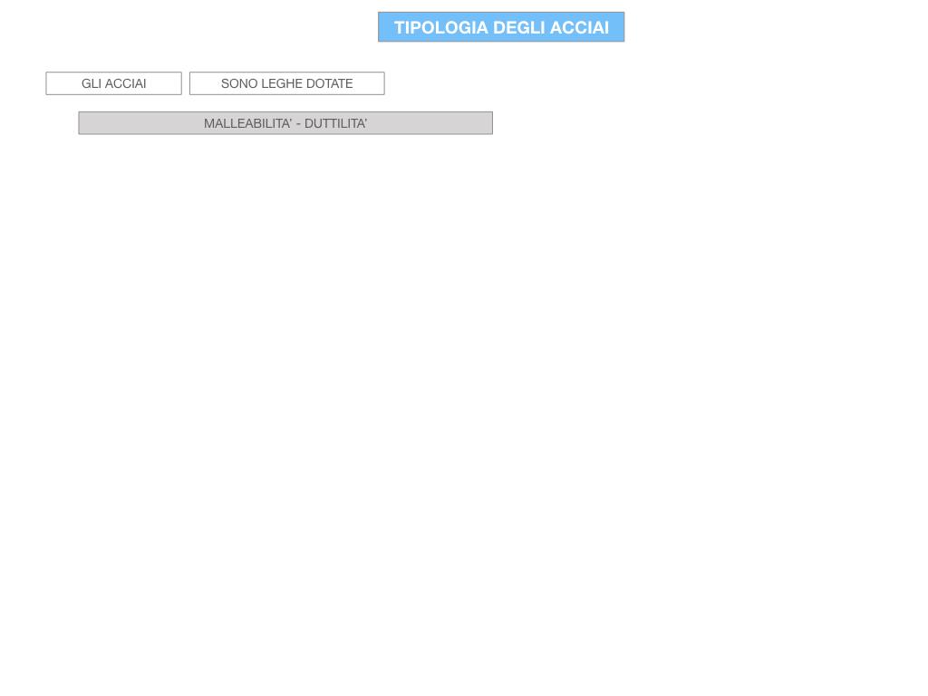 3. LA SIDERURGIA-ACCIAIERIA_SIMULAZIONE.091