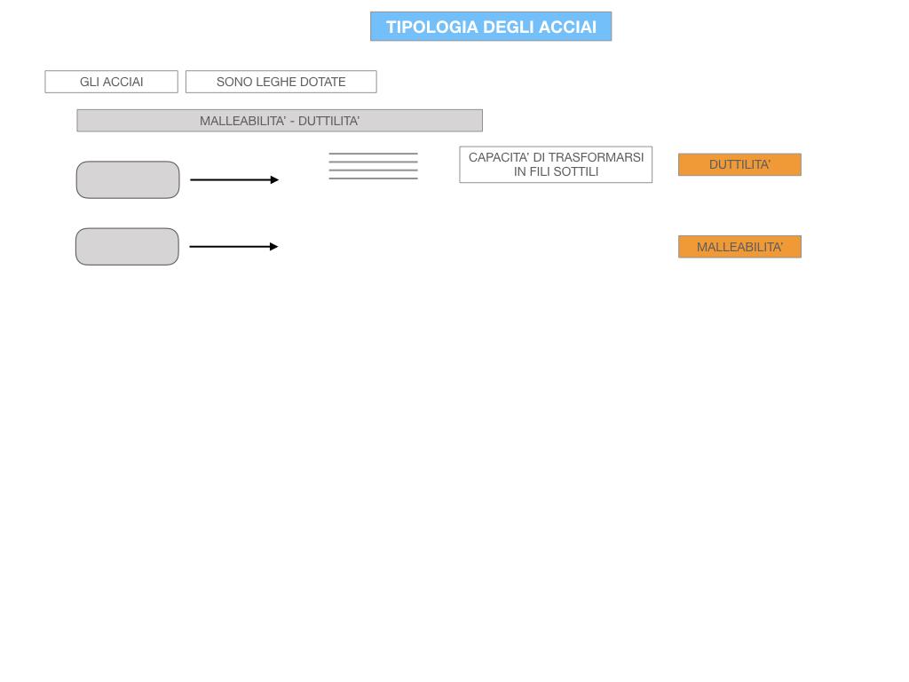 3. LA SIDERURGIA-ACCIAIERIA_SIMULAZIONE.094