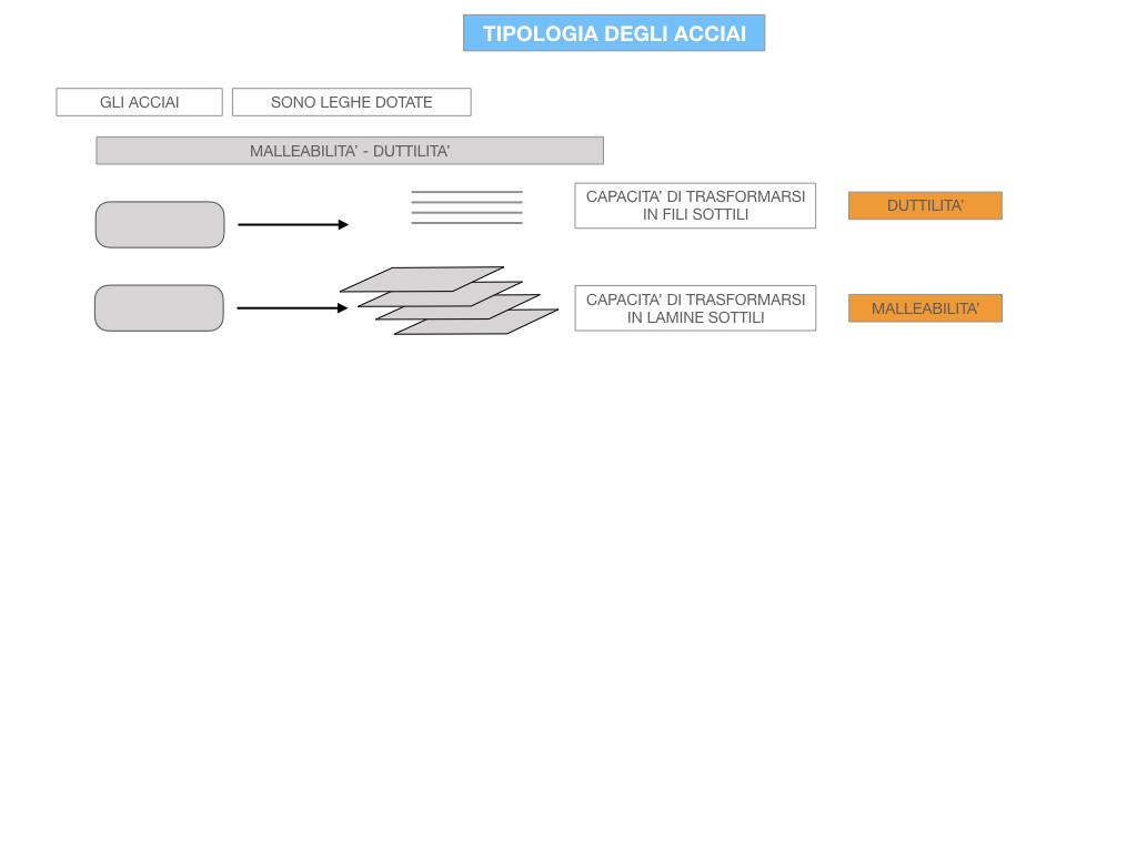 3. LA SIDERURGIA-ACCIAIERIA_SIMULAZIONE.095