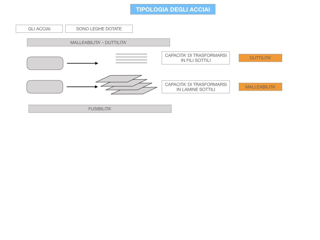 3. LA SIDERURGIA-ACCIAIERIA_SIMULAZIONE.096