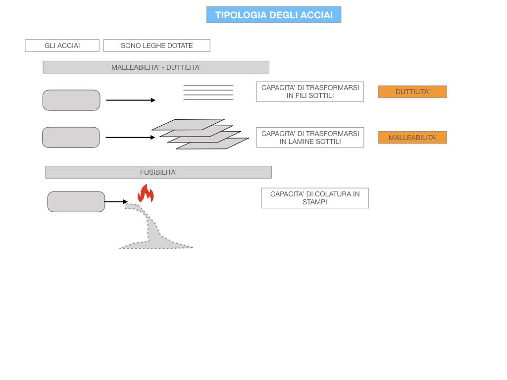 3. LA SIDERURGIA-ACCIAIERIA_SIMULAZIONE.097
