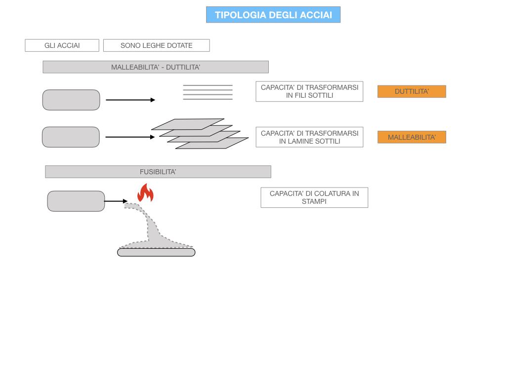 3. LA SIDERURGIA-ACCIAIERIA_SIMULAZIONE.098