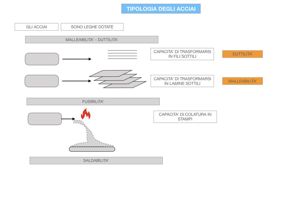 3. LA SIDERURGIA-ACCIAIERIA_SIMULAZIONE.099