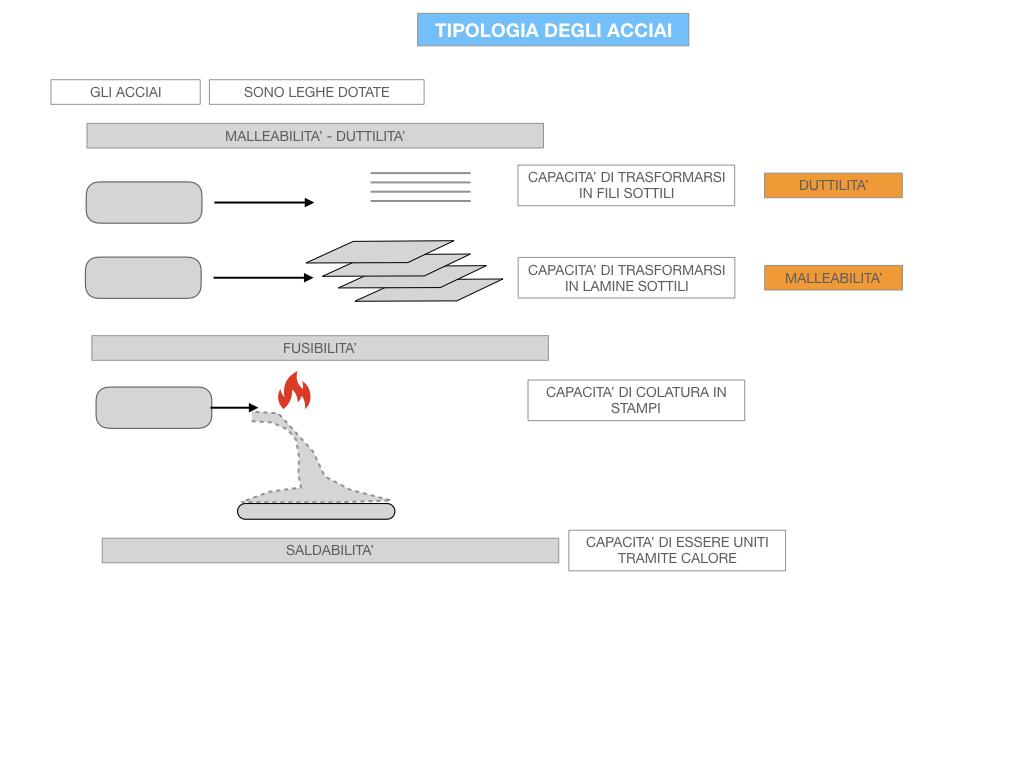 3. LA SIDERURGIA-ACCIAIERIA_SIMULAZIONE.100