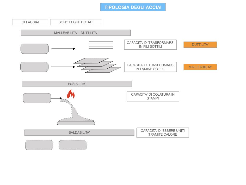 3. LA SIDERURGIA-ACCIAIERIA_SIMULAZIONE.101