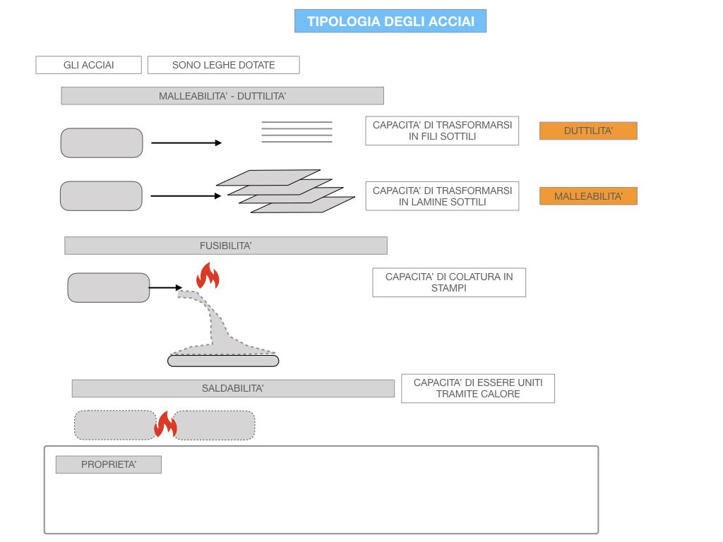 3. LA SIDERURGIA-ACCIAIERIA_SIMULAZIONE.103