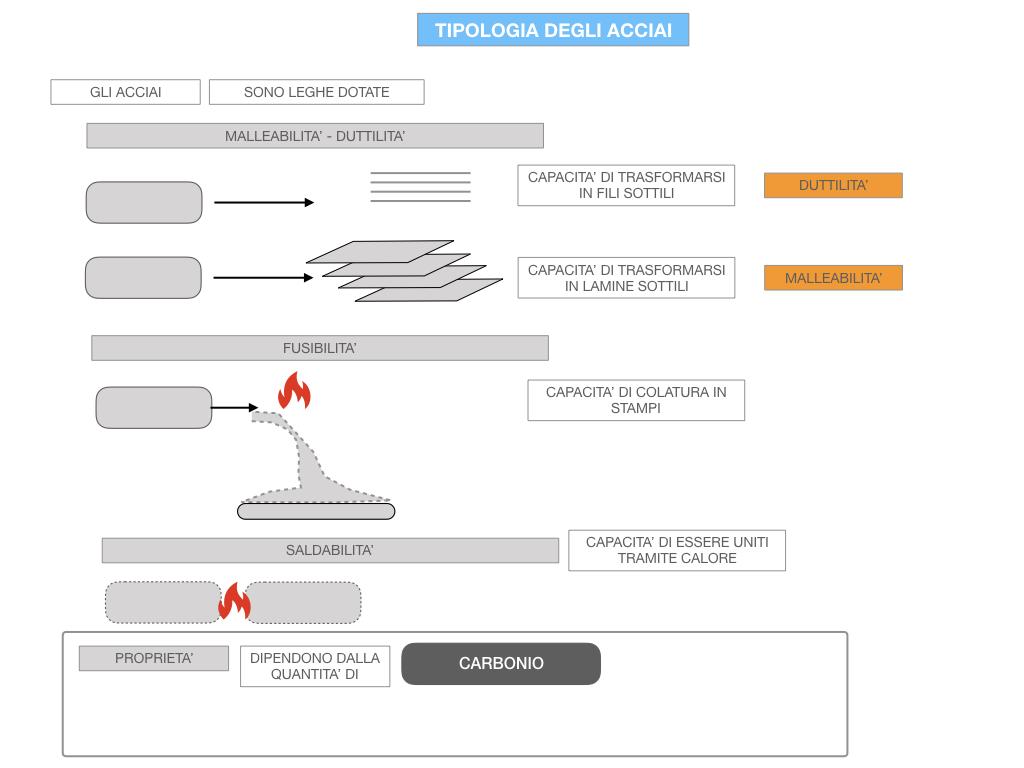 3. LA SIDERURGIA-ACCIAIERIA_SIMULAZIONE.104