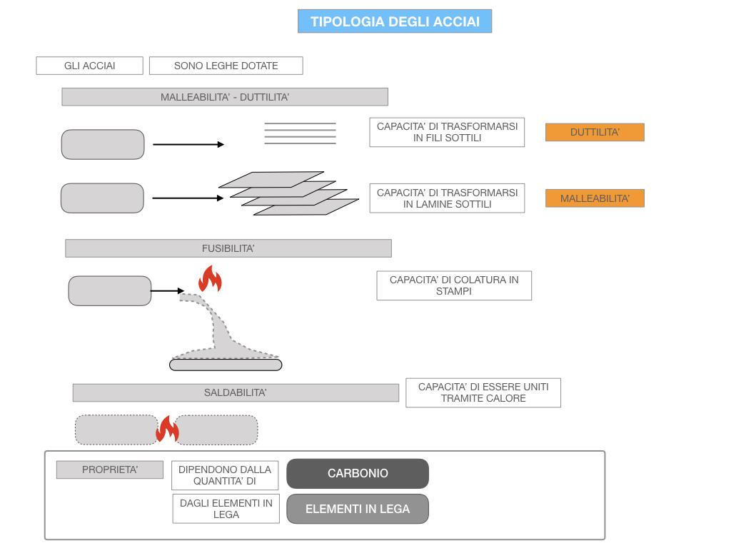 3. LA SIDERURGIA-ACCIAIERIA_SIMULAZIONE.105