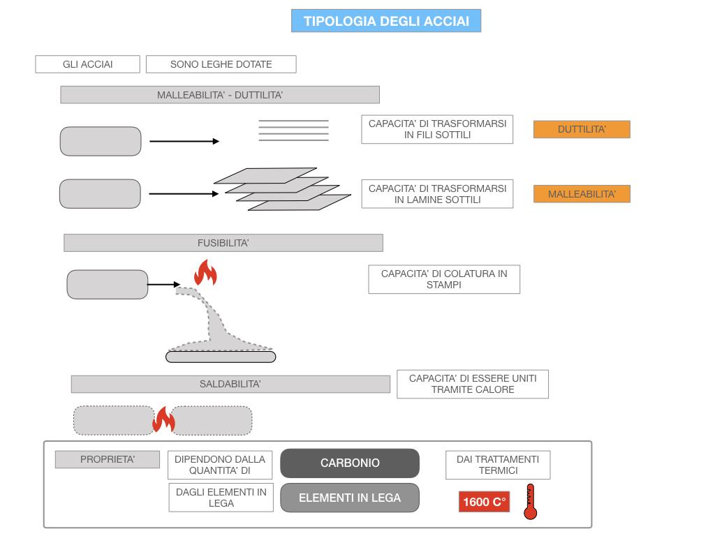 3. LA SIDERURGIA-ACCIAIERIA_SIMULAZIONE.106