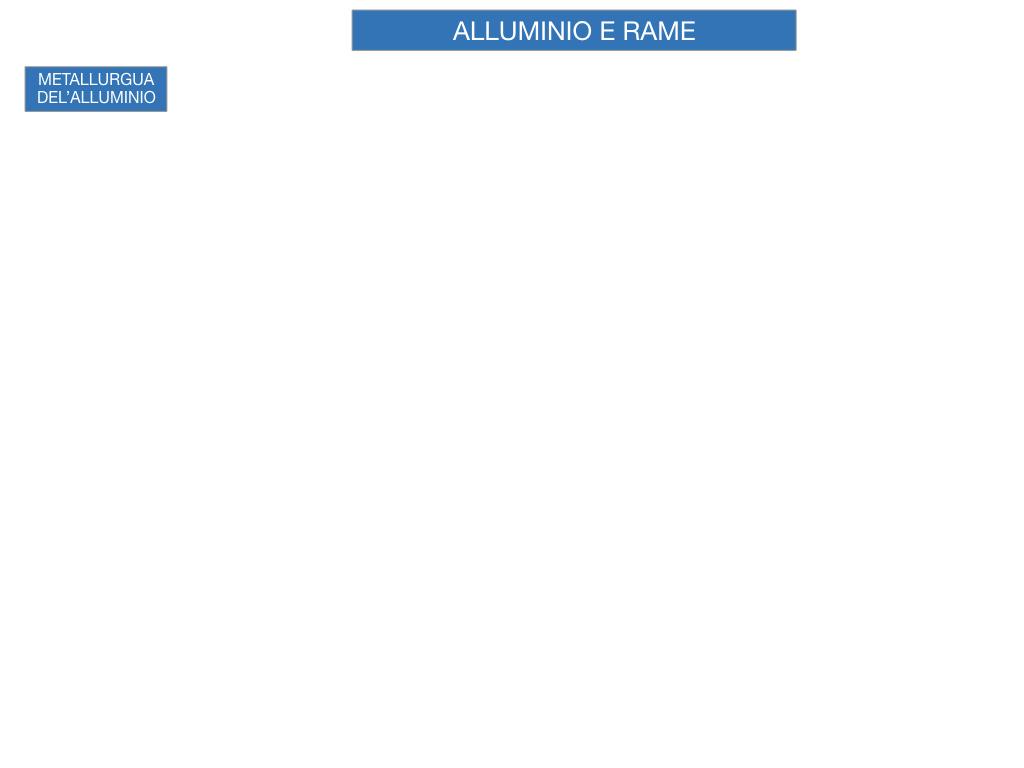 4. ALLUMINO_RAME_SIMULAZIONE.002