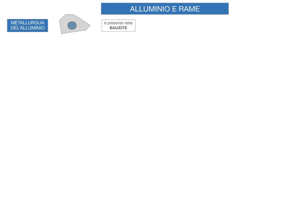 4. ALLUMINO_RAME_SIMULAZIONE.003