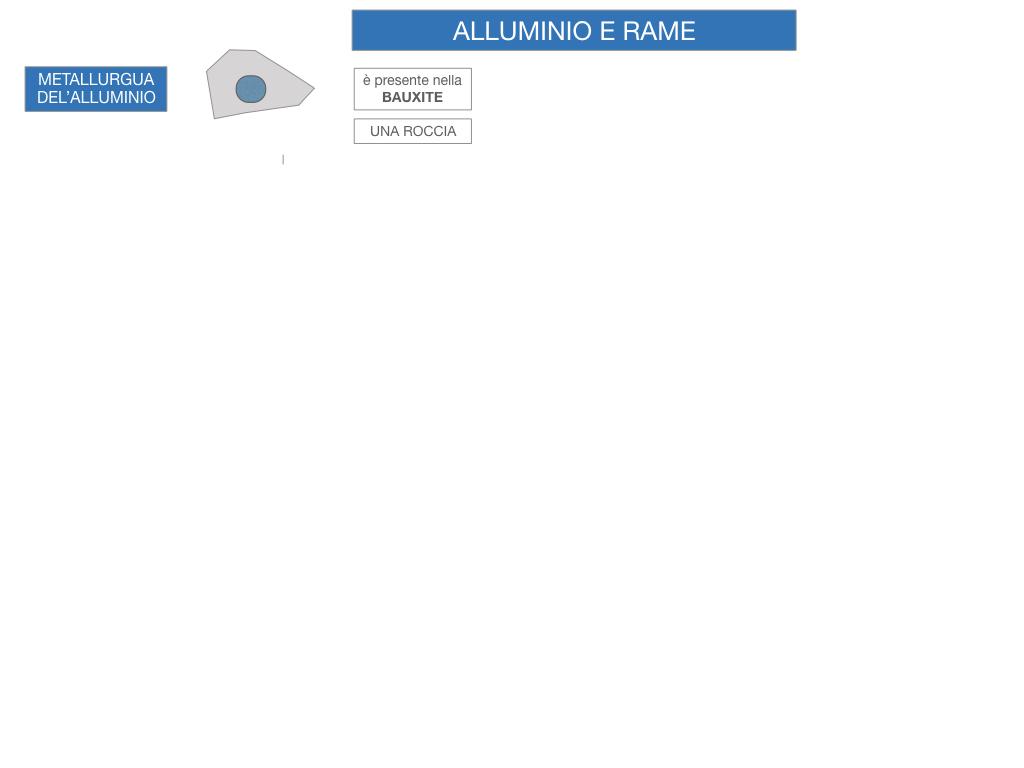 4. ALLUMINO_RAME_SIMULAZIONE.004