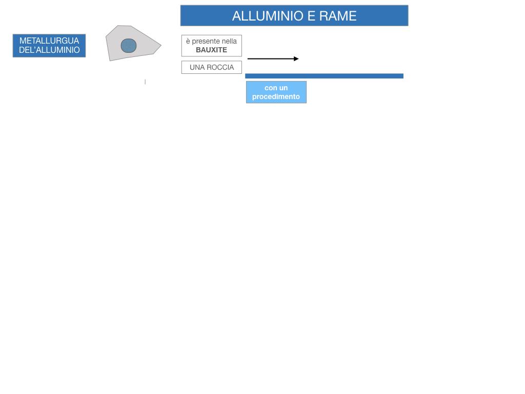 4. ALLUMINO_RAME_SIMULAZIONE.005