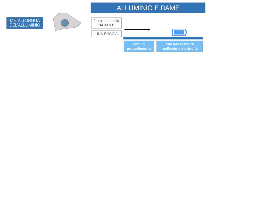 4. ALLUMINO_RAME_SIMULAZIONE.006