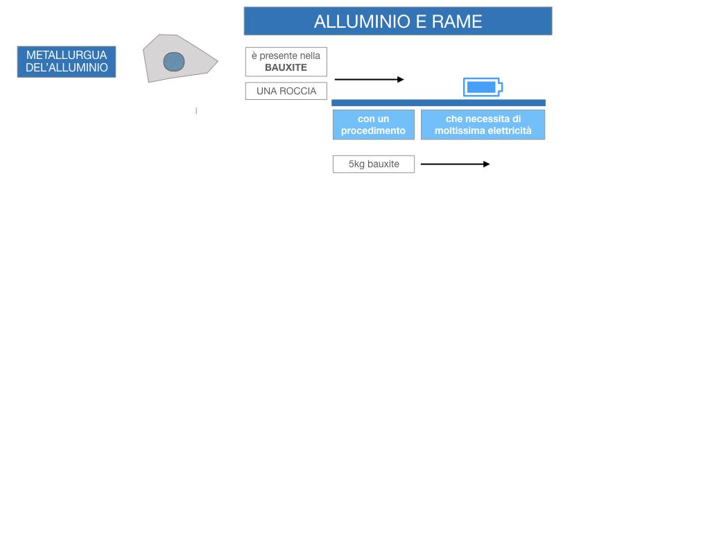 4. ALLUMINO_RAME_SIMULAZIONE.007