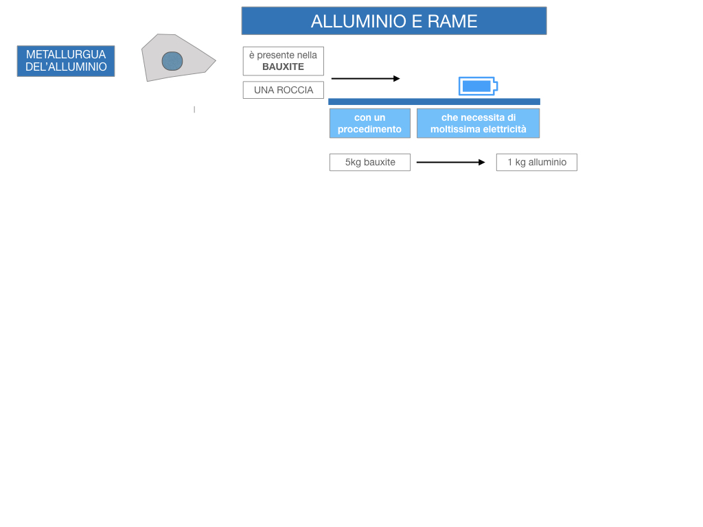 4. ALLUMINO_RAME_SIMULAZIONE.008