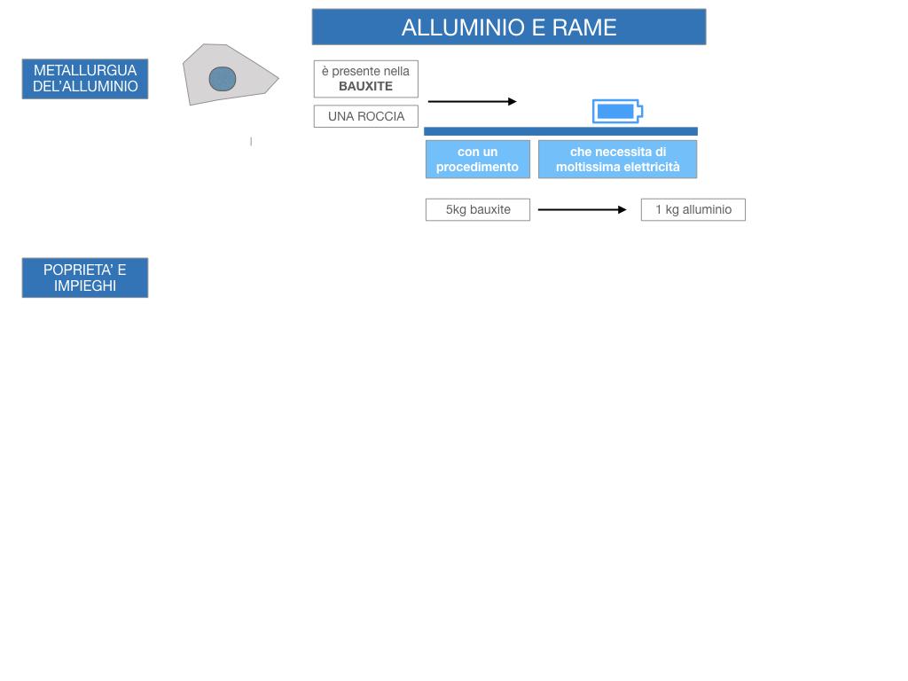 4. ALLUMINO_RAME_SIMULAZIONE.009