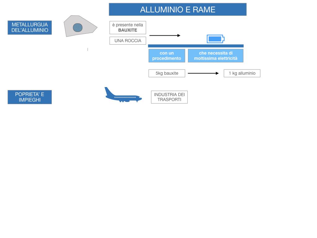 4. ALLUMINO_RAME_SIMULAZIONE.010