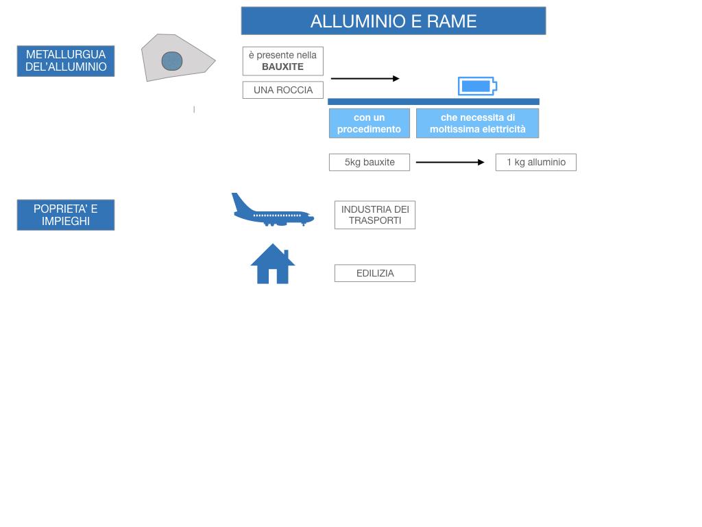4. ALLUMINO_RAME_SIMULAZIONE.011