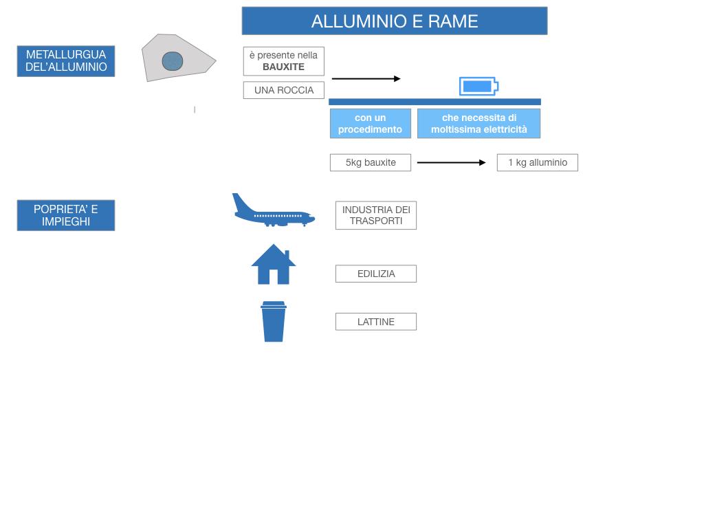 4. ALLUMINO_RAME_SIMULAZIONE.012