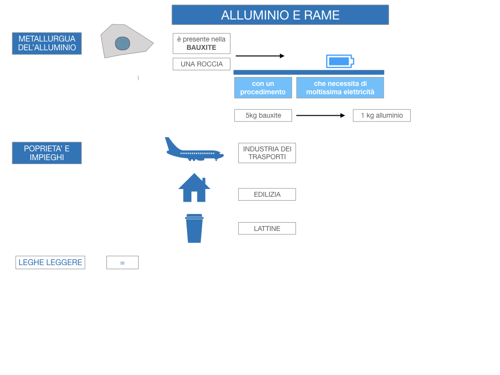 4. ALLUMINO_RAME_SIMULAZIONE.013