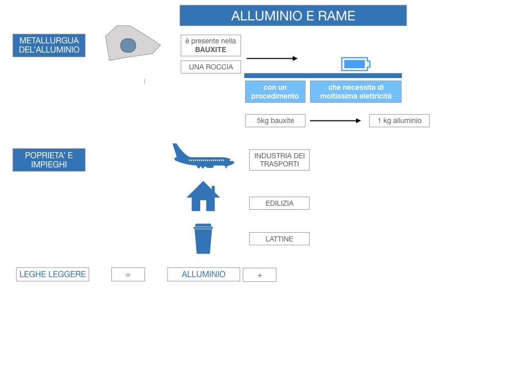 4. ALLUMINO_RAME_SIMULAZIONE.014