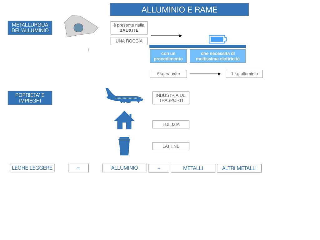 4. ALLUMINO_RAME_SIMULAZIONE.015