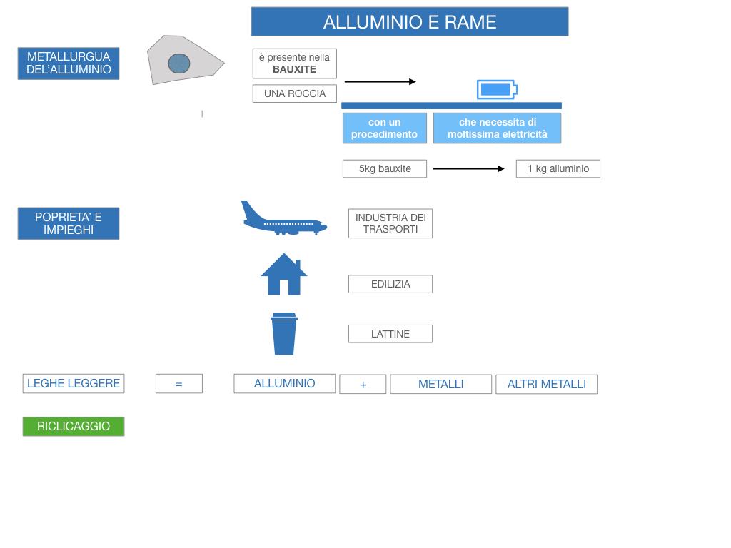 4. ALLUMINO_RAME_SIMULAZIONE.016
