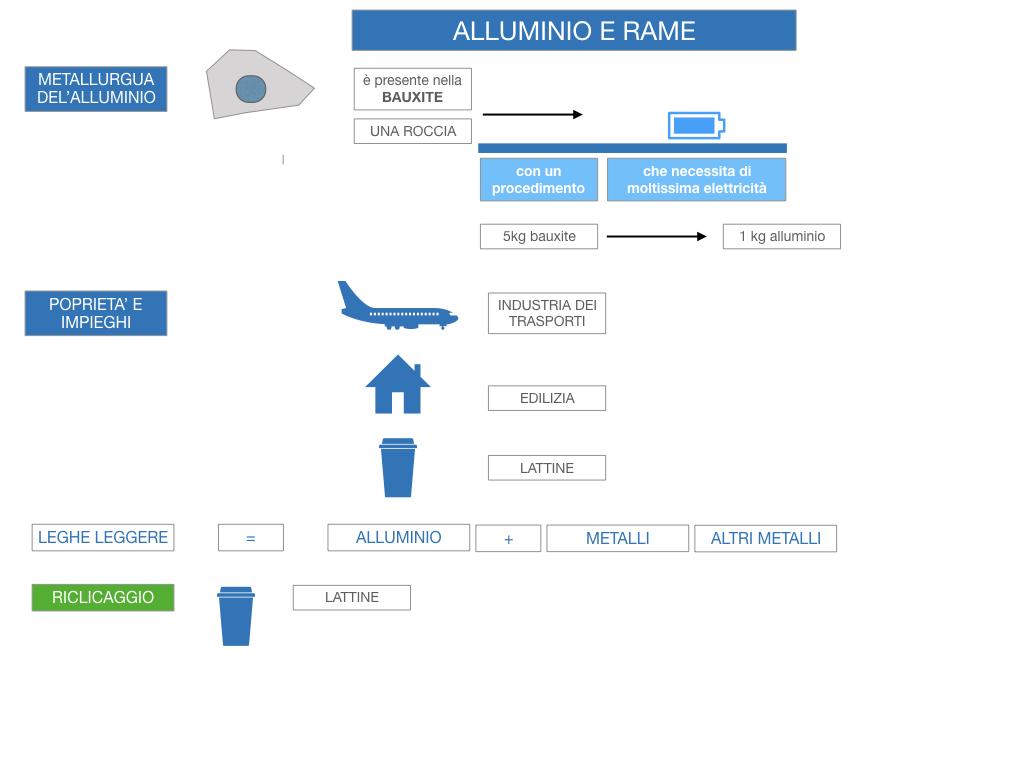 4. ALLUMINO_RAME_SIMULAZIONE.017