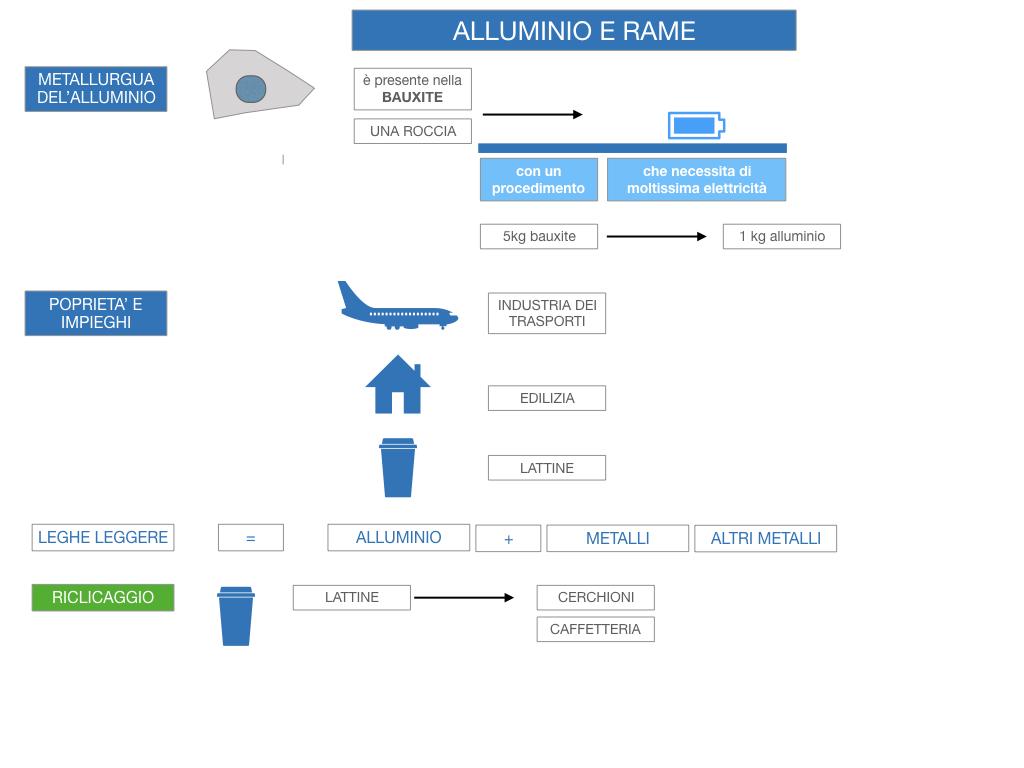 4. ALLUMINO_RAME_SIMULAZIONE.019