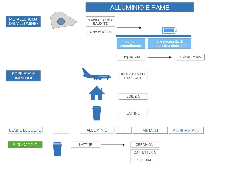 4. ALLUMINO_RAME_SIMULAZIONE.020