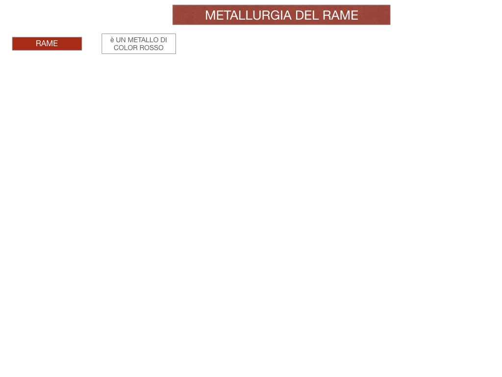 4. ALLUMINO_RAME_SIMULAZIONE.022
