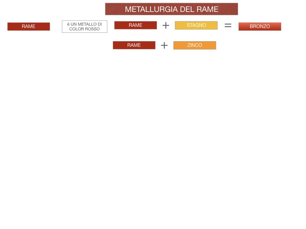 4. ALLUMINO_RAME_SIMULAZIONE.027