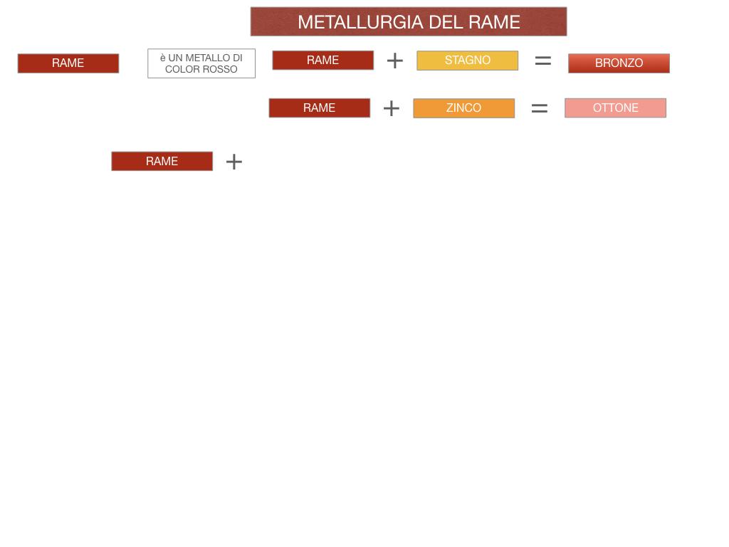 4. ALLUMINO_RAME_SIMULAZIONE.029