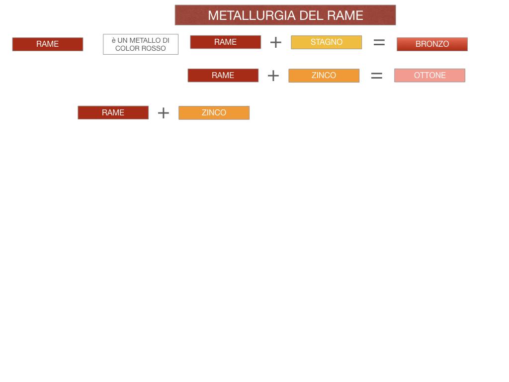 4. ALLUMINO_RAME_SIMULAZIONE.030